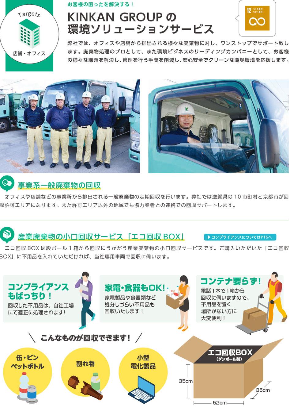 KINKAN GROUP の環境ソリューションサービス
